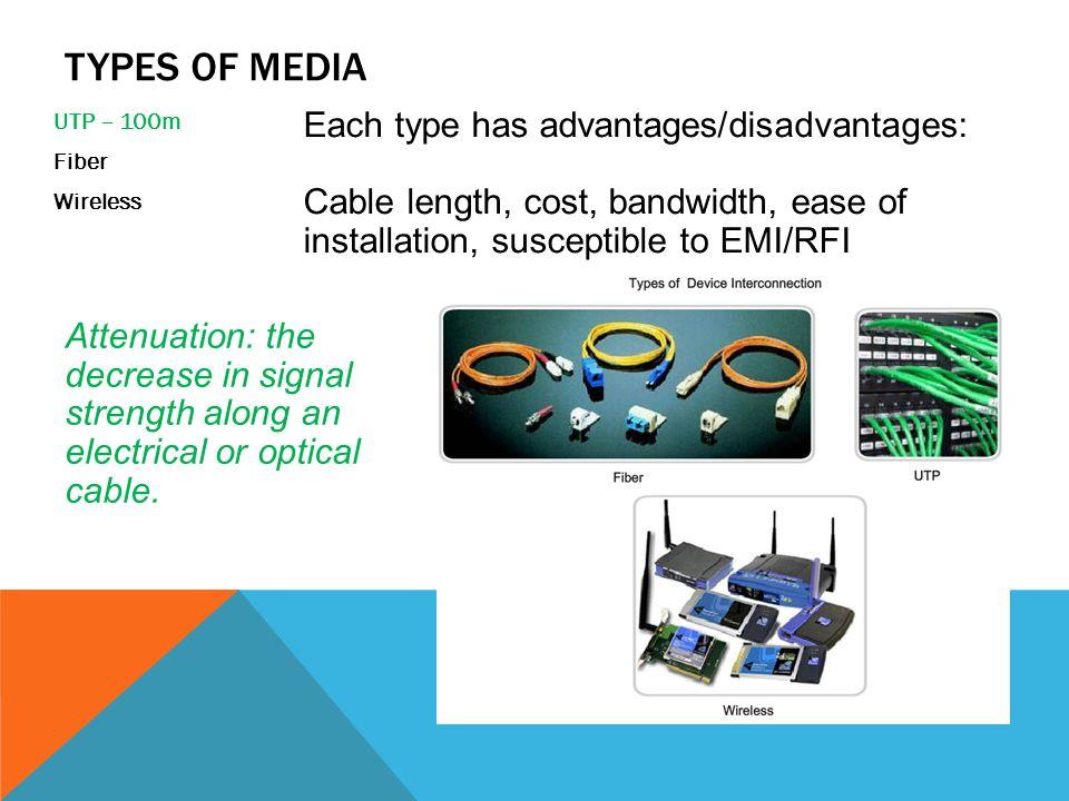 Types of media Each type has advantages/disadvantages: