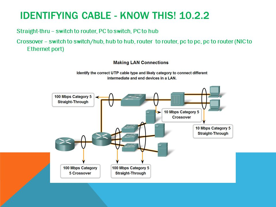 Identifying cable - Know this! 10.2.2