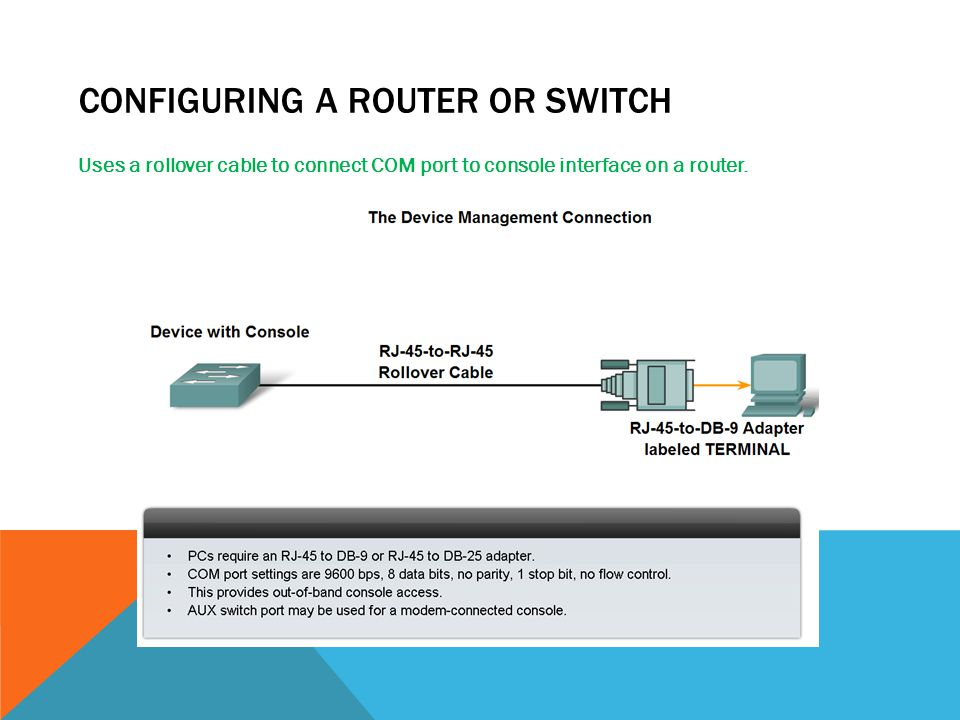 Configuring a router or switch