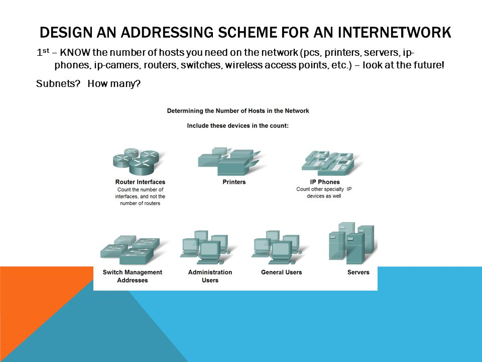 Design an Addressing Scheme for an Internetwork