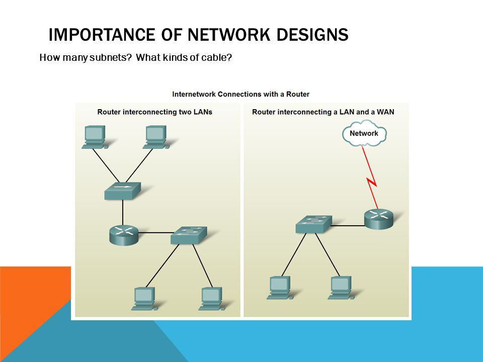 Importance of Network Designs
