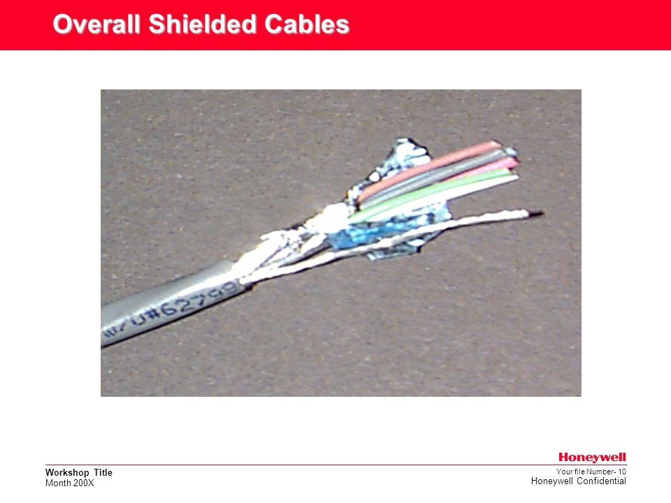 Overall Shielded Cables