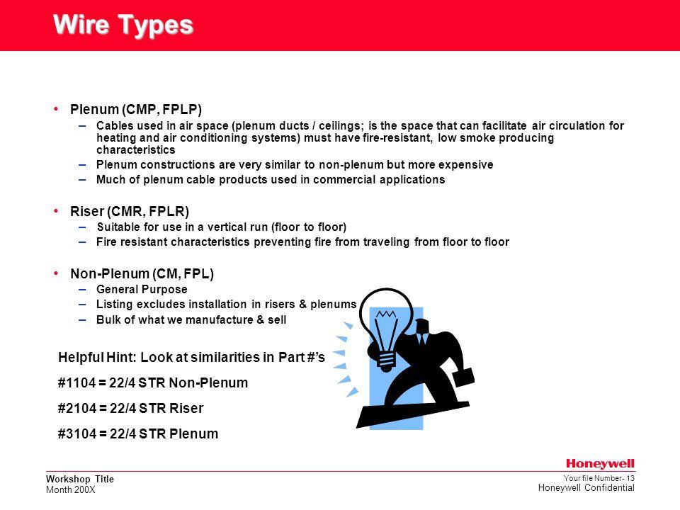 Wire Types Plenum (CMP, FPLP) Riser (CMR, FPLR) Non-Plenum (CM, FPL)