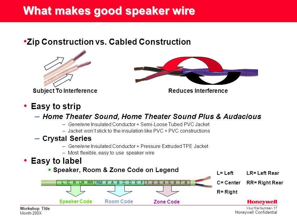 What makes good speaker wire