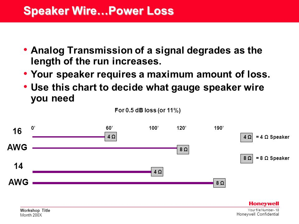 Speaker Wire…Power Loss