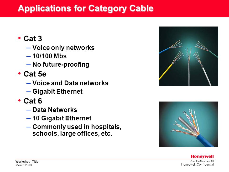 Applications for Category Cable