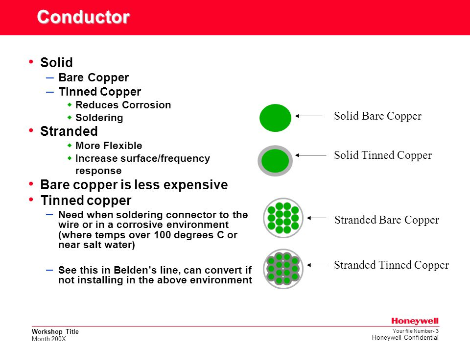 Conductor Solid Stranded Bare copper is less expensive Tinned copper