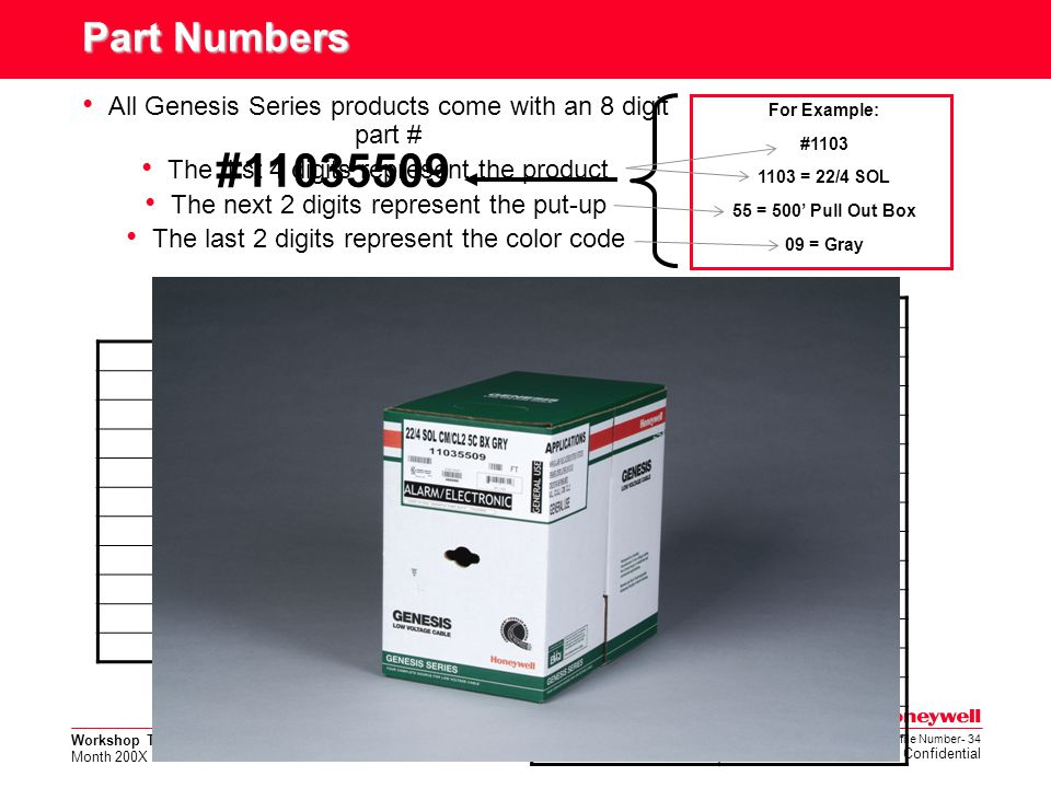 Part Numbers All Genesis Series products come with an 8 digit part # The first 4 digits represent the product.