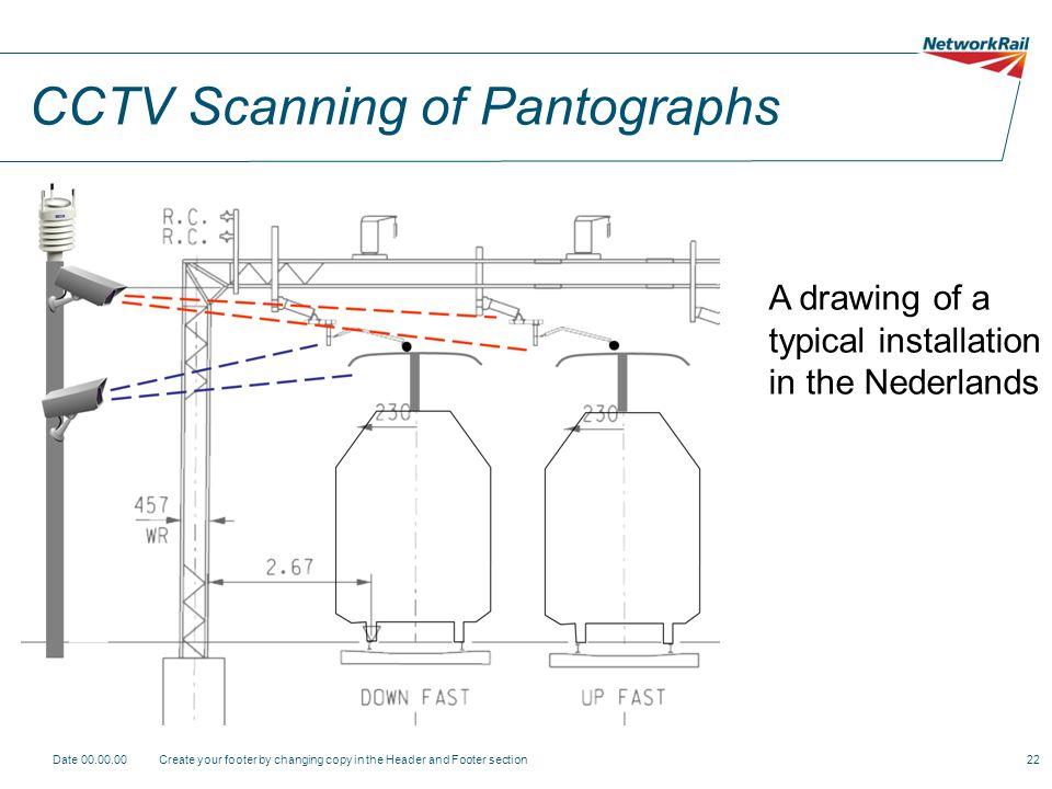 CCTV Scanning of Pantographs