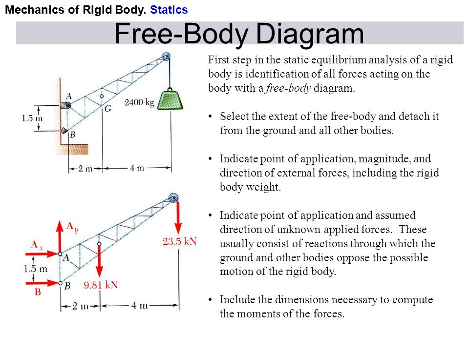 mechanics of rigid body c ppt video online download rh slideplayer com engineering mechanics free body diagrams and equilibrium engineering mechanics free body diagram pdf