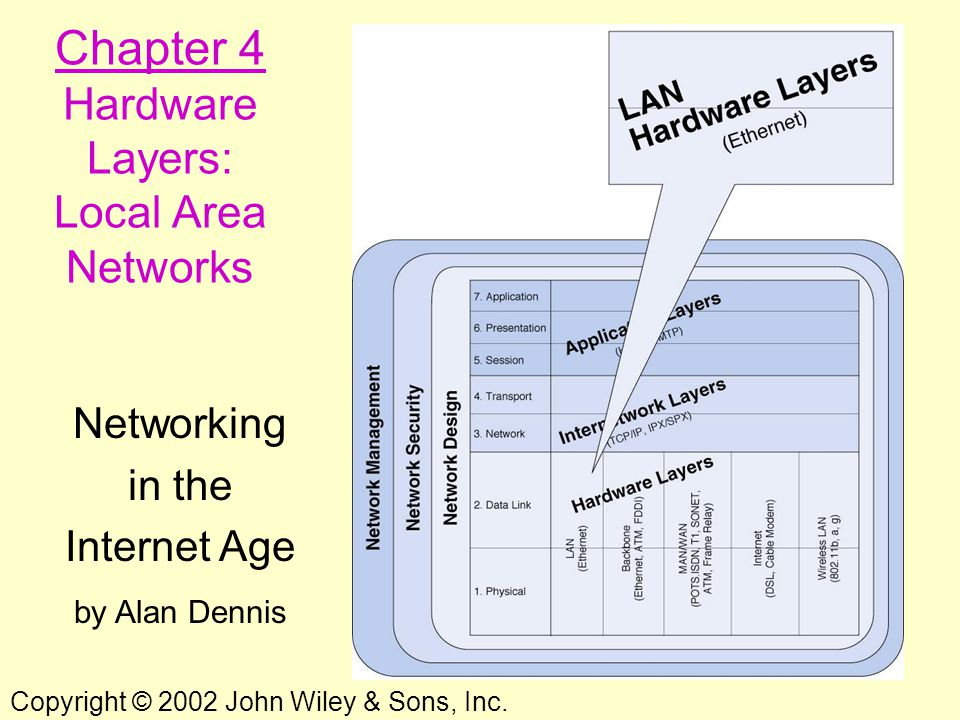 Chapter 4 Hardware Layers: Local Area Networks Networking in the