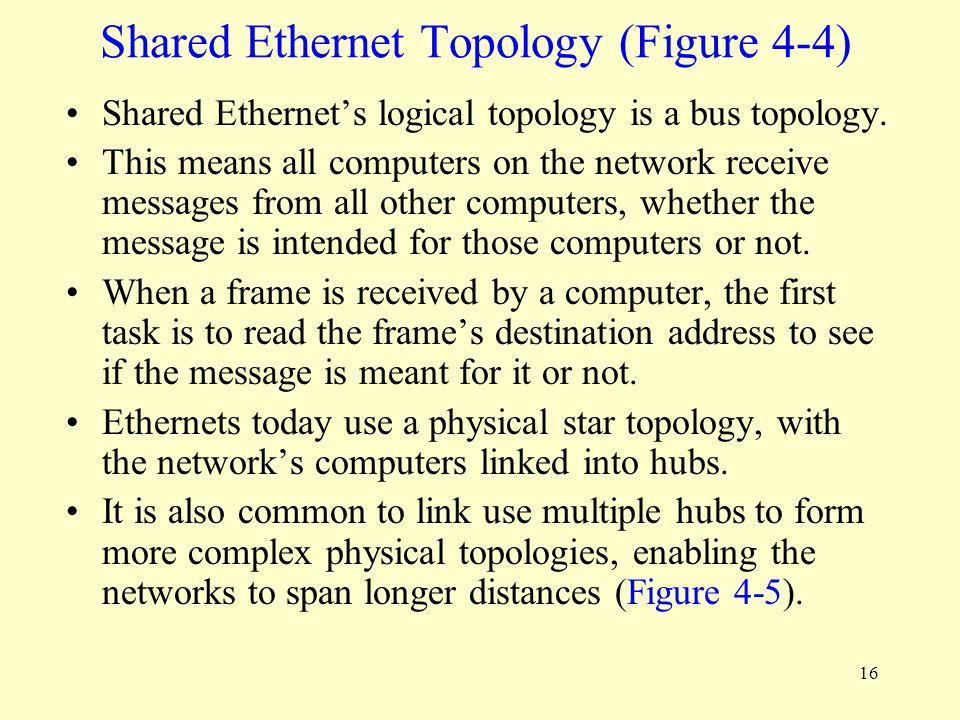 Shared Ethernet Topology (Figure 4-4)