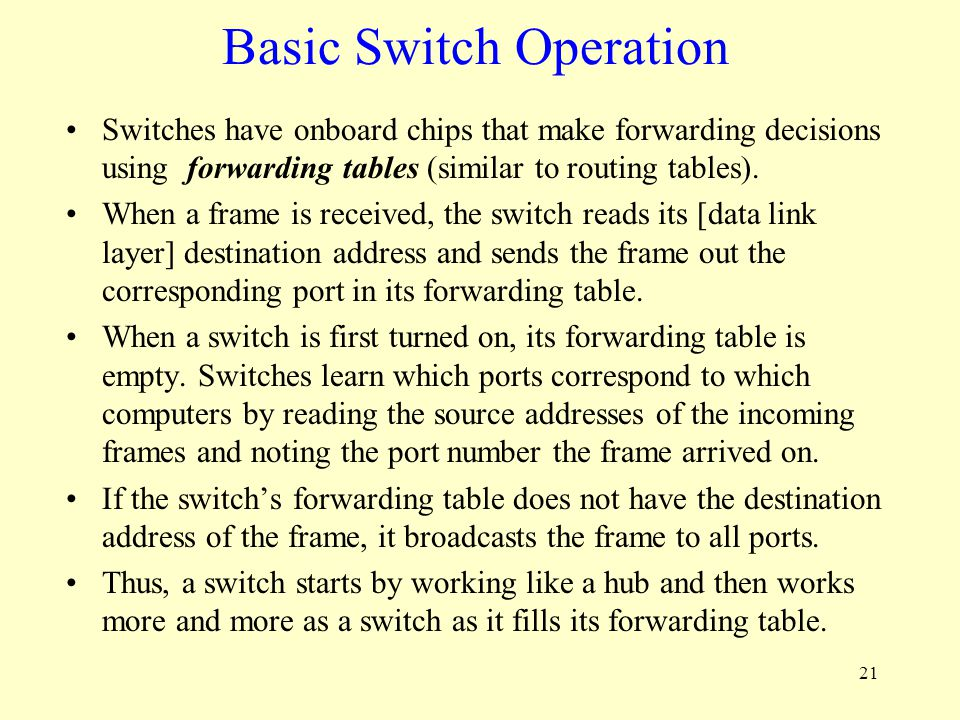 Basic Switch Operation