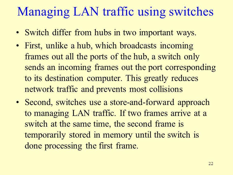 Managing LAN traffic using switches