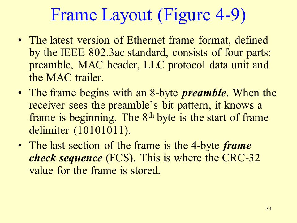 Frame Layout (Figure 4-9)