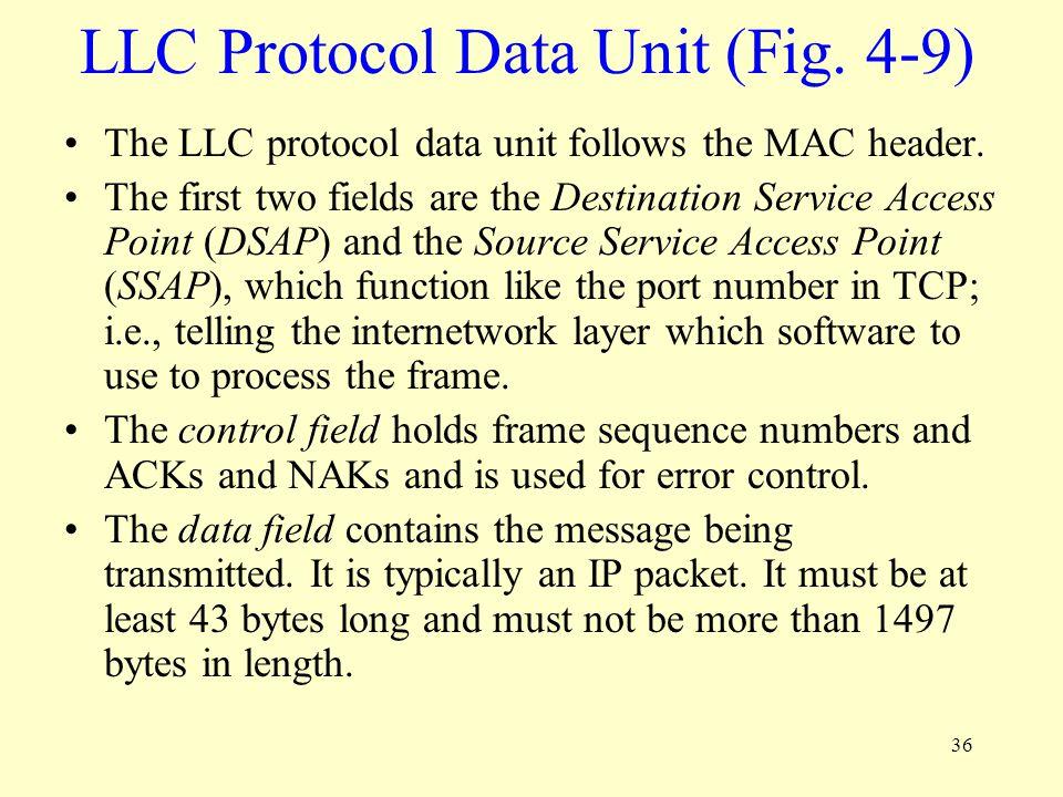 LLC Protocol Data Unit (Fig. 4-9)