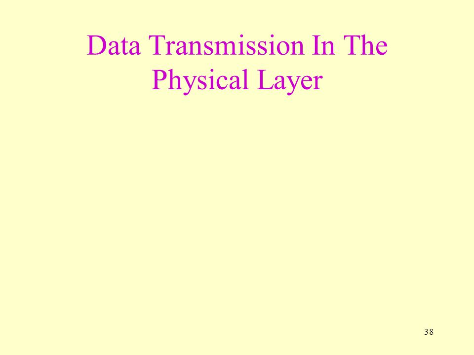 Data Transmission In The Physical Layer