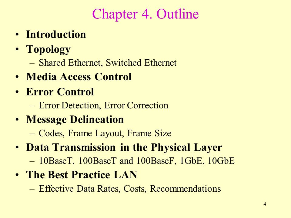 Chapter 4. Outline Introduction Topology Media Access Control