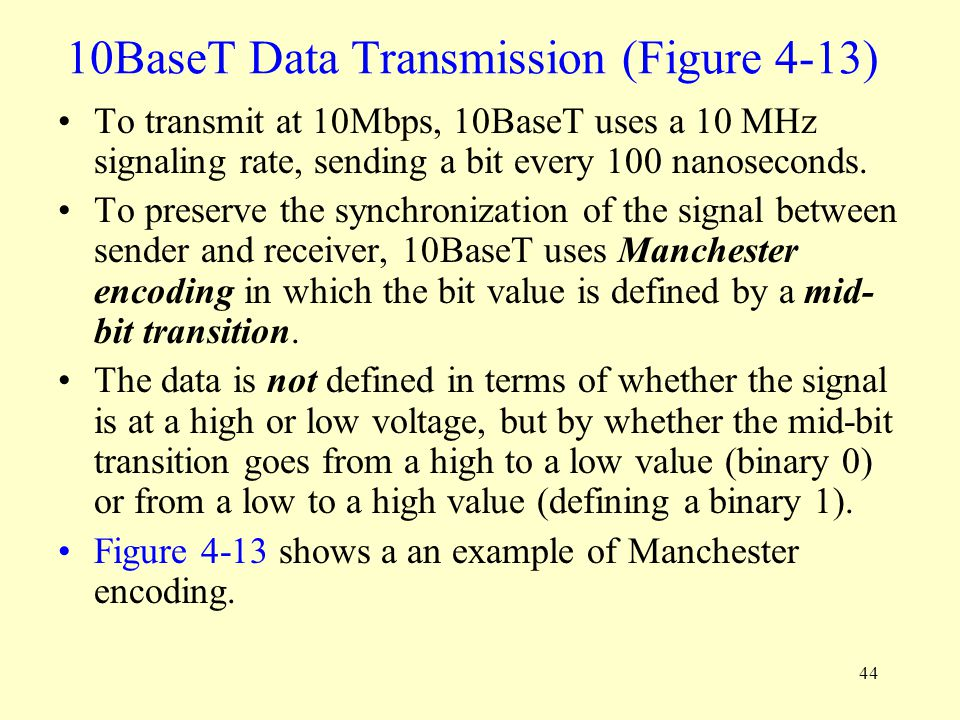 10BaseT Data Transmission (Figure 4-13)