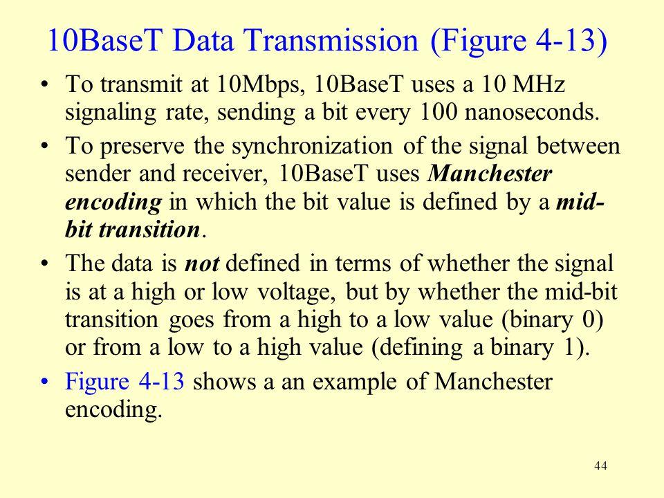 10BaseT Data Transmission (Figure 4-13)