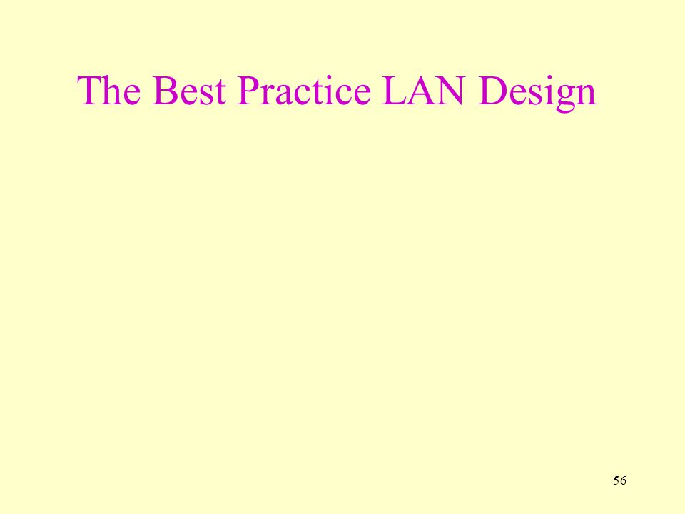 The Best Practice LAN Design
