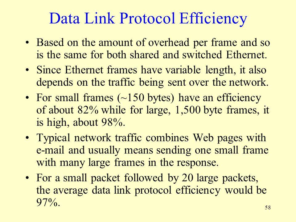 Data Link Protocol Efficiency