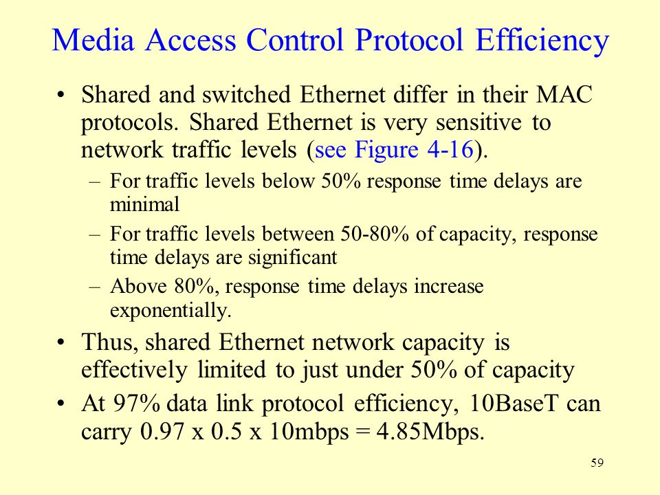 Media Access Control Protocol Efficiency
