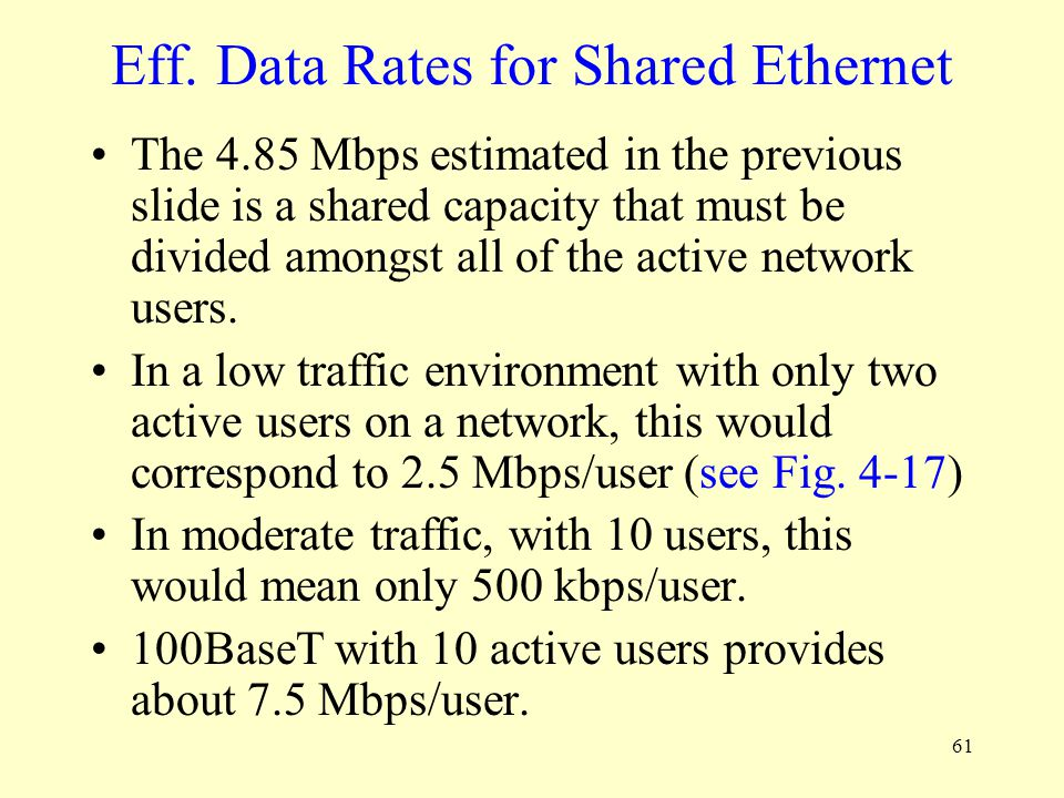 Eff. Data Rates for Shared Ethernet