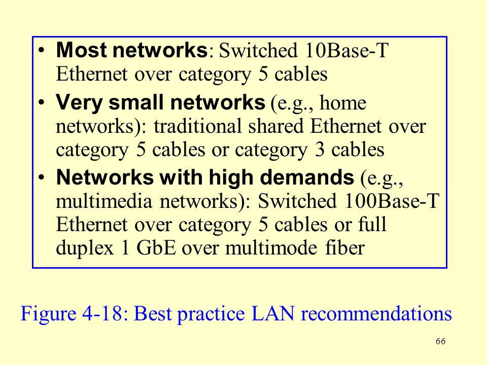 Most networks: Switched 10Base-T Ethernet over category 5 cables