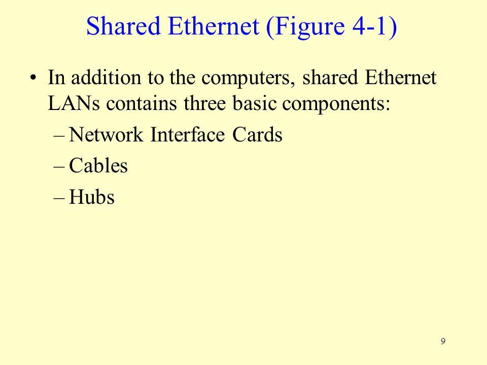 Shared Ethernet (Figure 4-1)