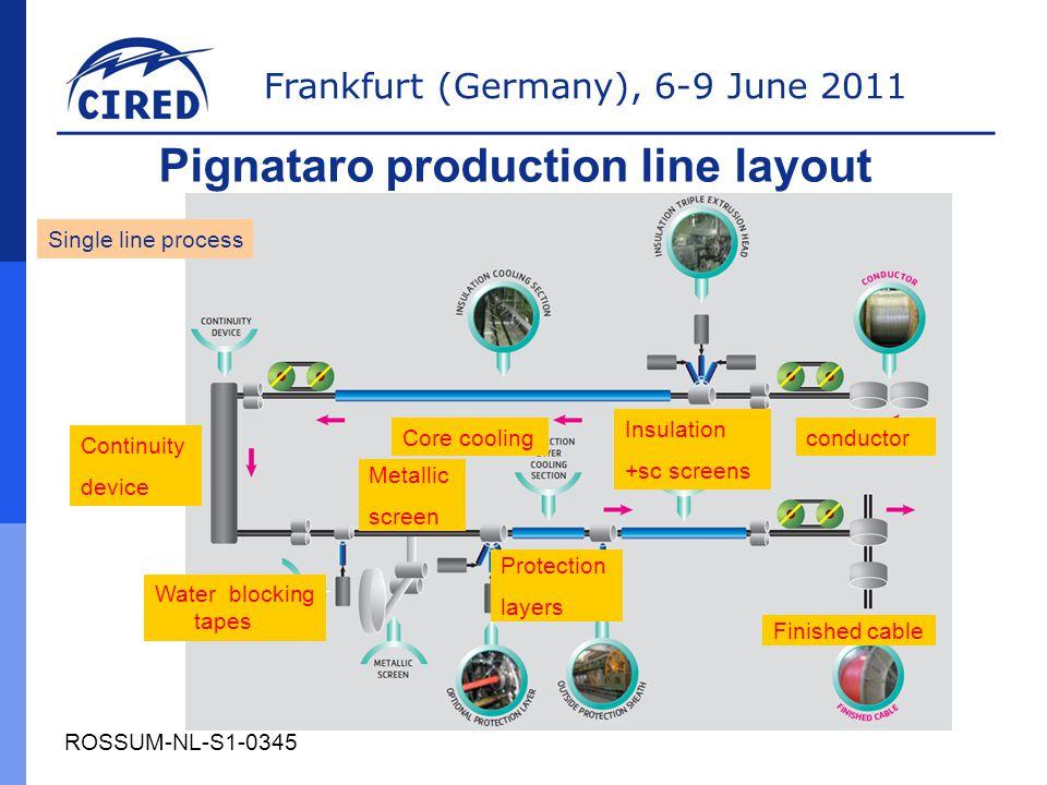 Pignataro production line layout