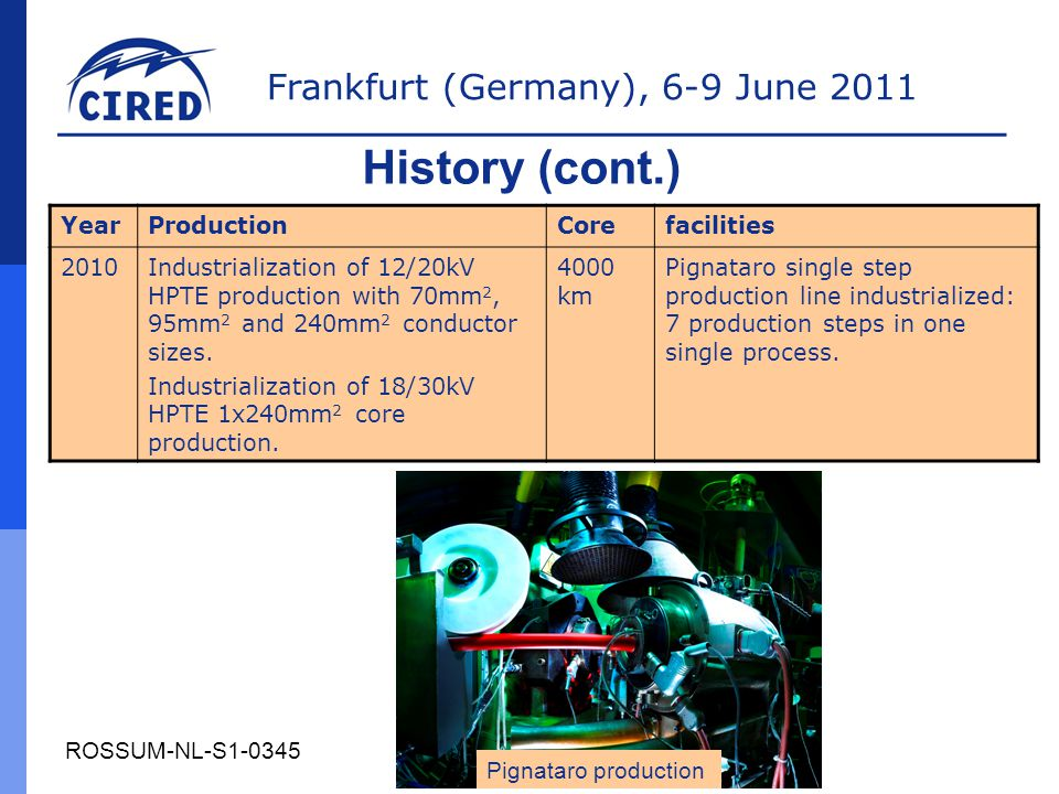 History (cont.) Year Production Core facilities 2010