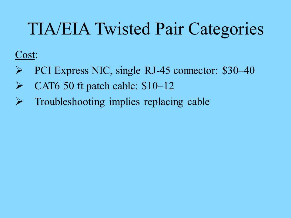 TIA/EIA Twisted Pair Categories