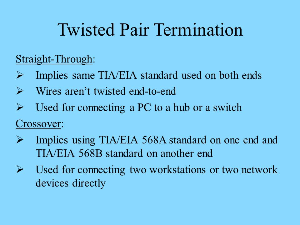 Twisted Pair Termination