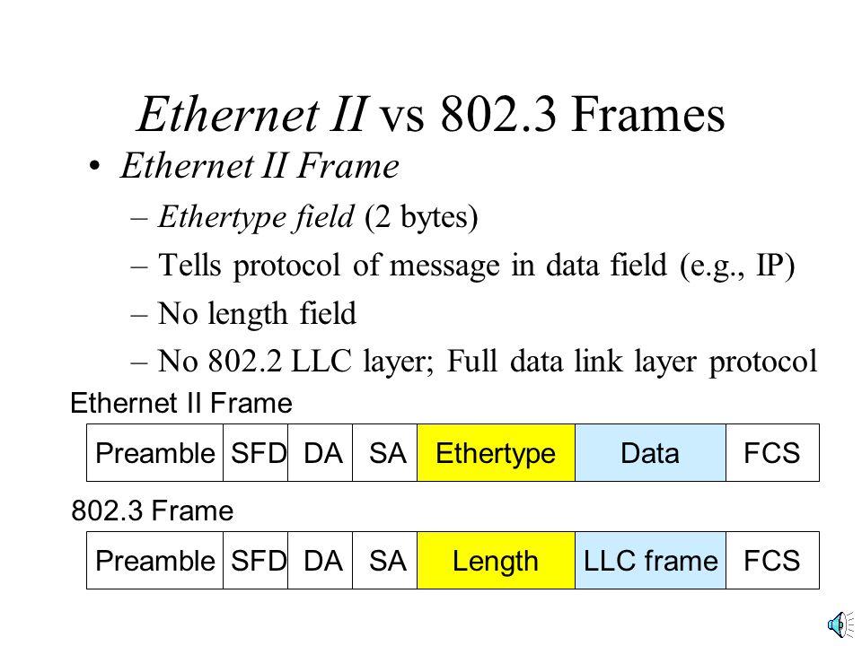 Ethernet II vs 802.3 Frames Ethernet II Frame