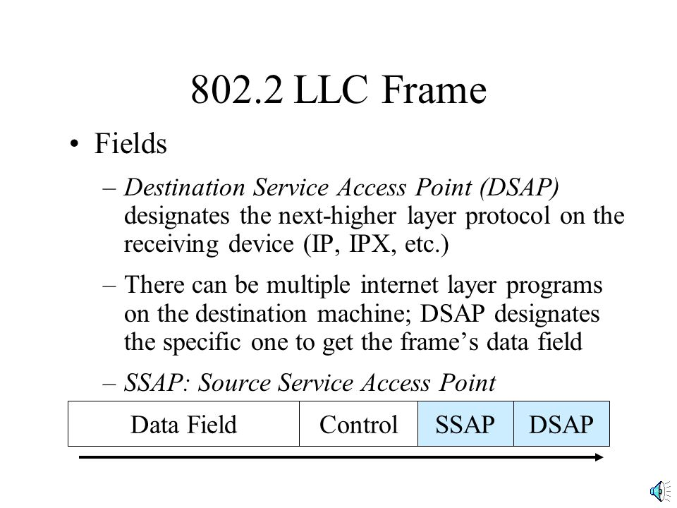802.2 LLC Frame Fields. Destination Service Access Point (DSAP) designates the next-higher layer protocol on the receiving device (IP, IPX, etc.)
