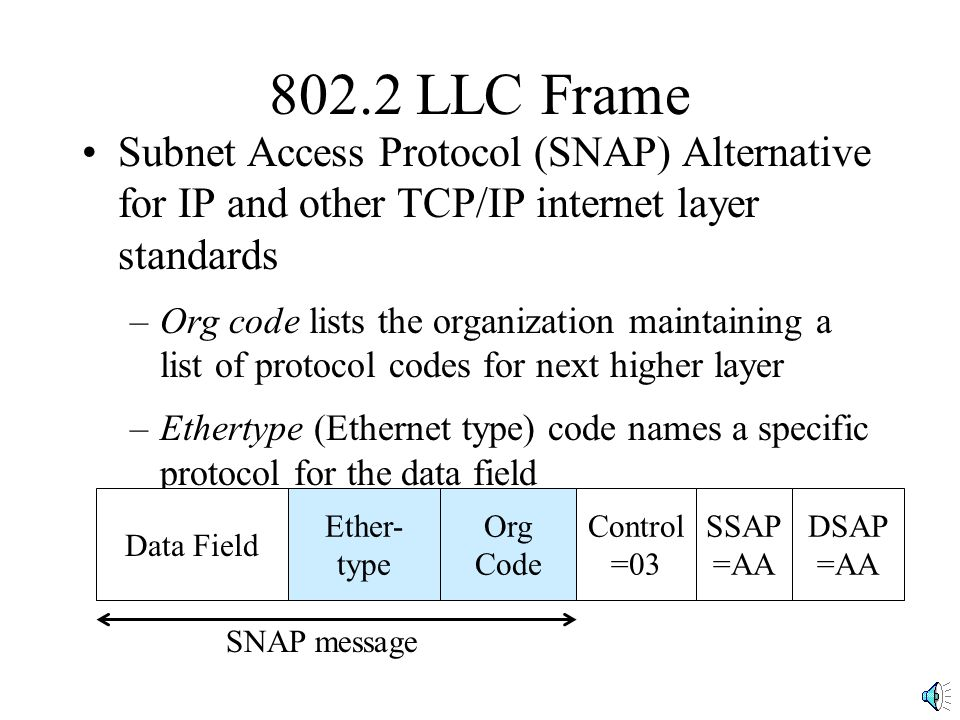 802.2 LLC Frame Subnet Access Protocol (SNAP) Alternative for IP and other TCP/IP internet layer standards.
