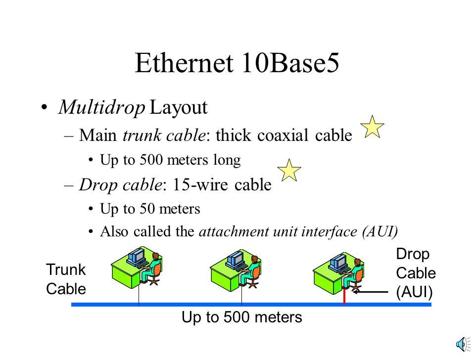 Ethernet 10Base5 Multidrop Layout