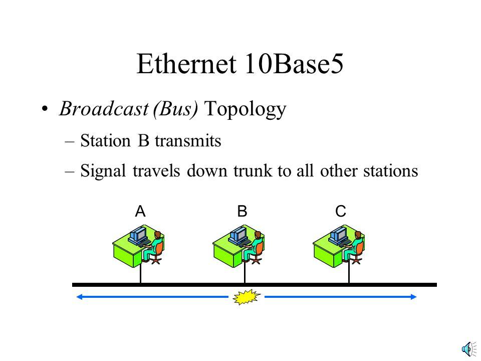 Ethernet 10Base5 Broadcast (Bus) Topology Station B transmits