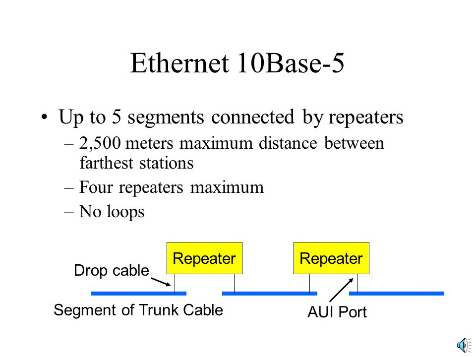 Ethernet 10Base-5 Up to 5 segments connected by repeaters