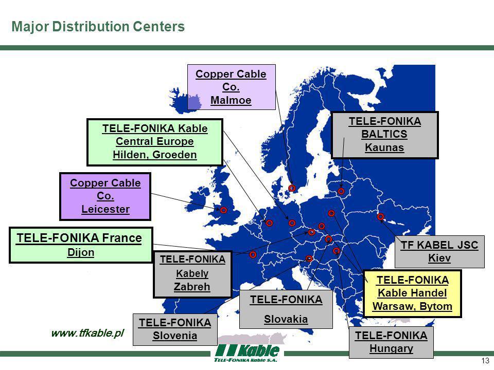 Major Distribution Centers