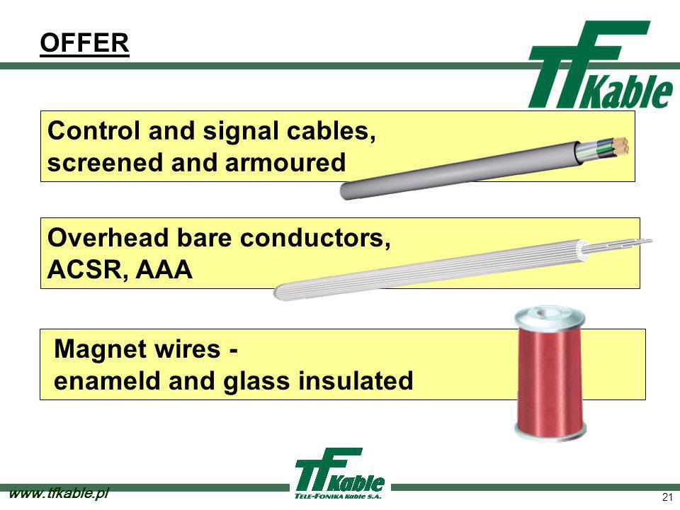 Cu telecom cables including indoor, armoured, selfsupported
