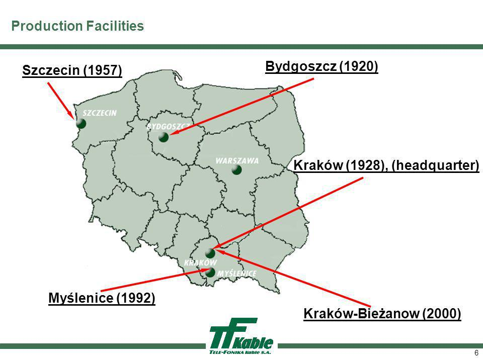 Biezanow and Krakow Plants Specialisation: Value of Production in 2006
