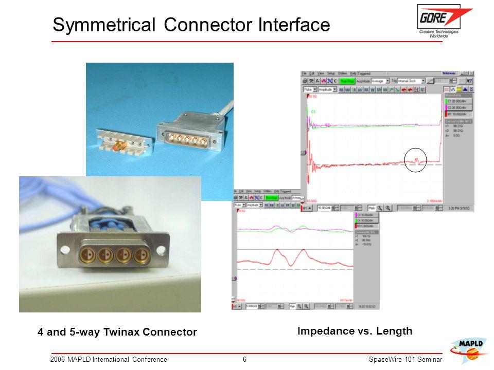 Symmetrical Connector Interface