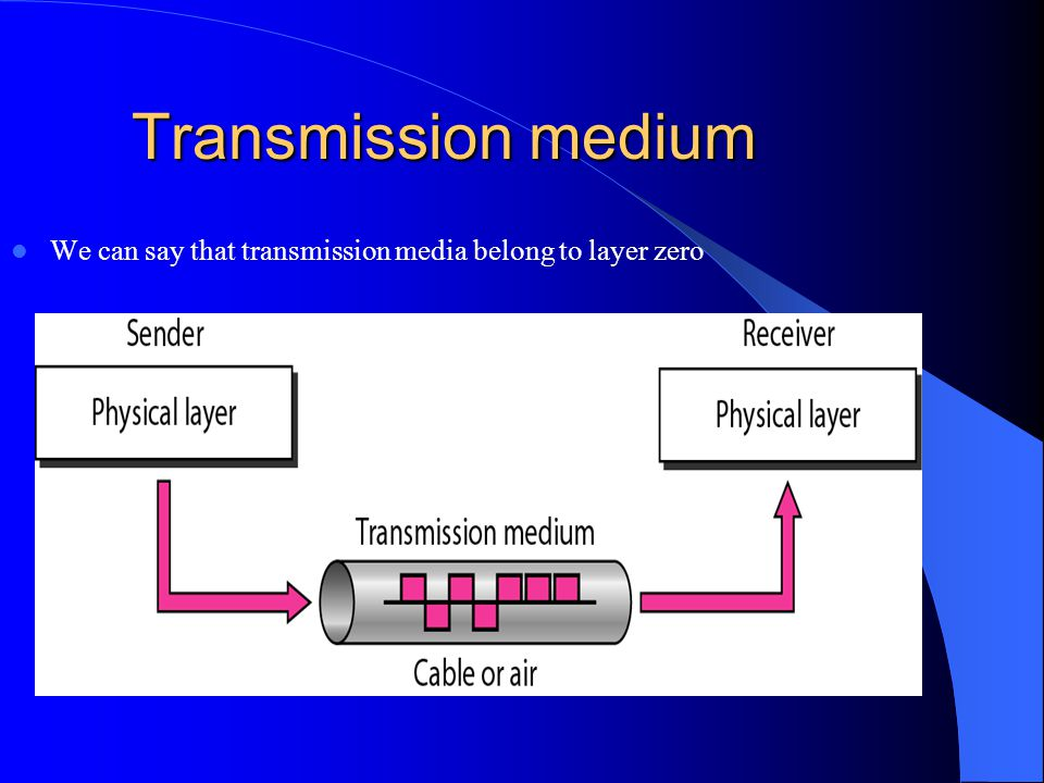 Transmission medium We can say that transmission media belong to layer zero