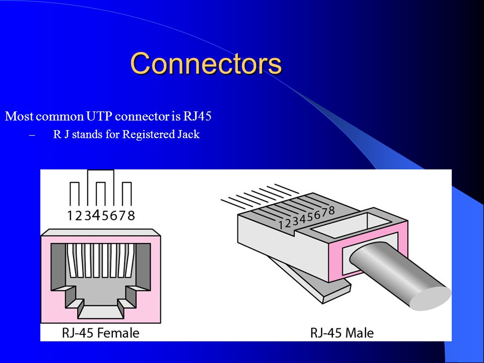 Connectors Most common UTP connector is RJ45