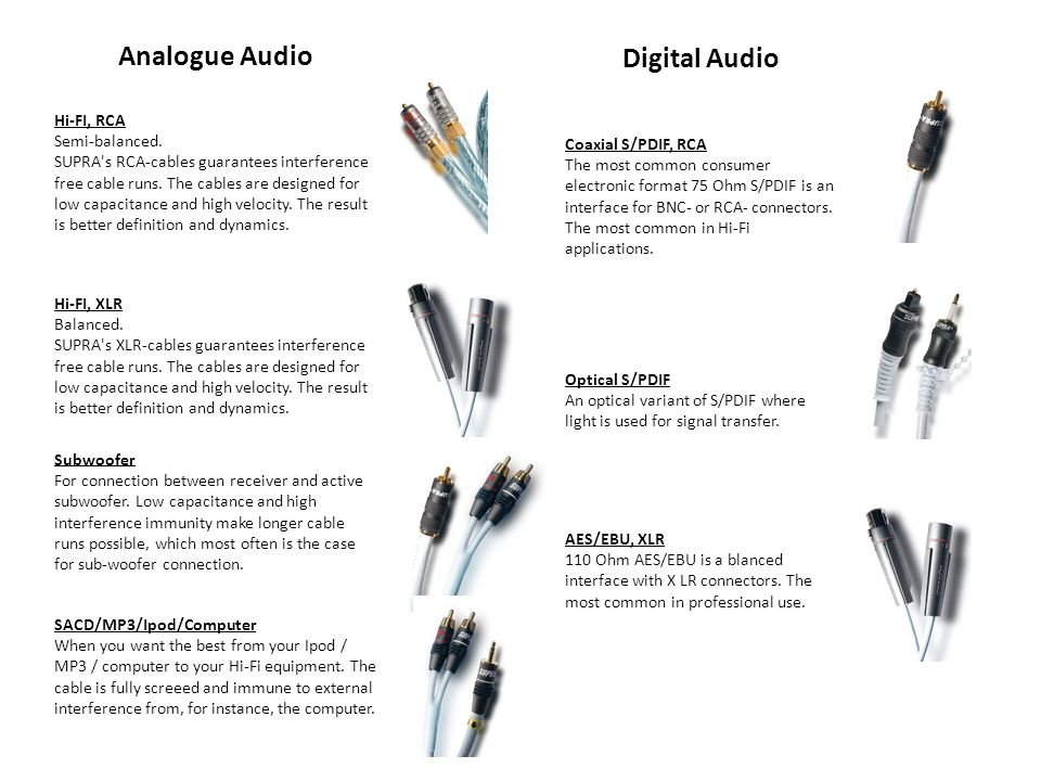 Analogue Audio Digital Audio