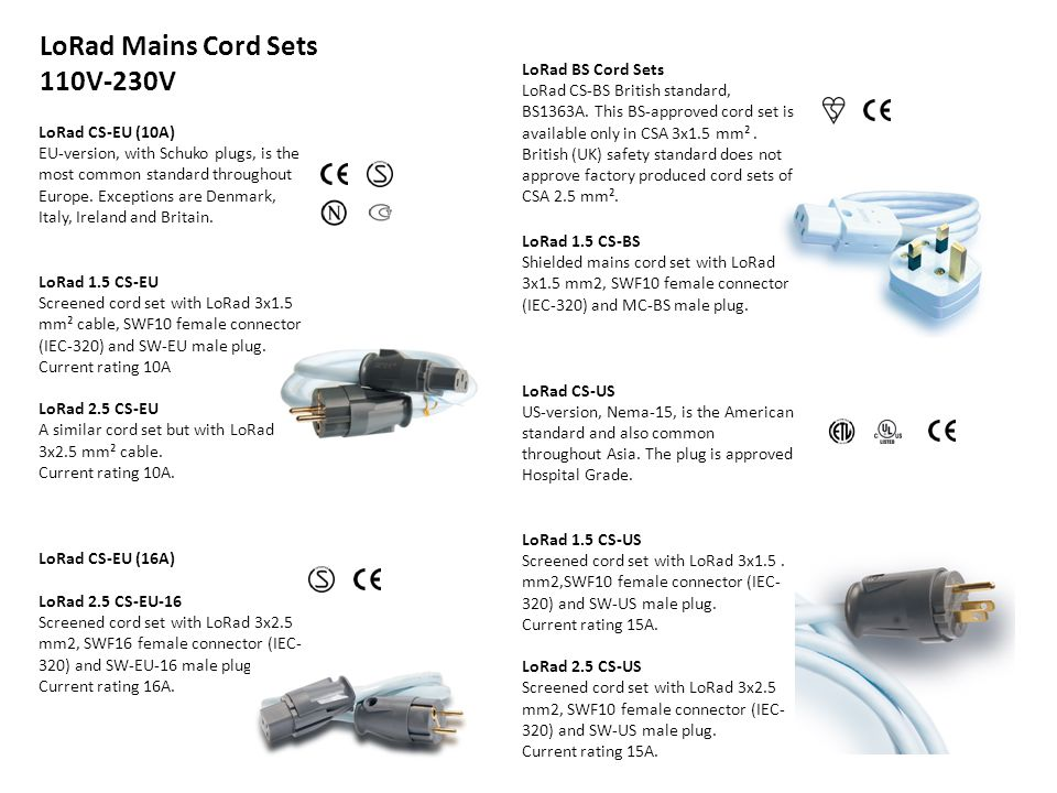 LoRad Mains Cord Sets 110V-230V