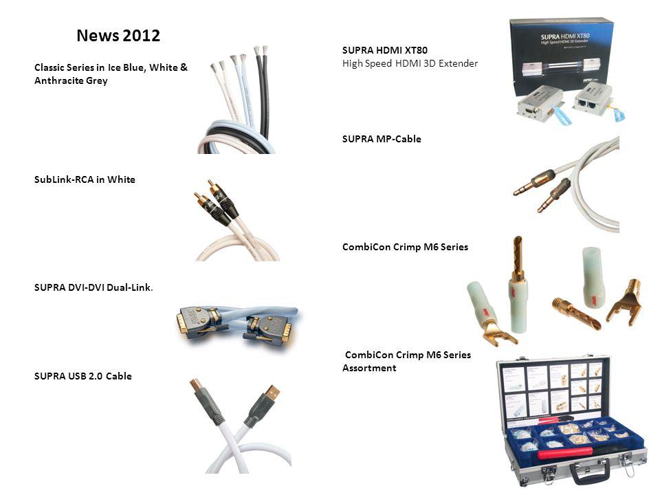 News 2012 SUPRA HDMI XT80 High Speed HDMI 3D Extender
