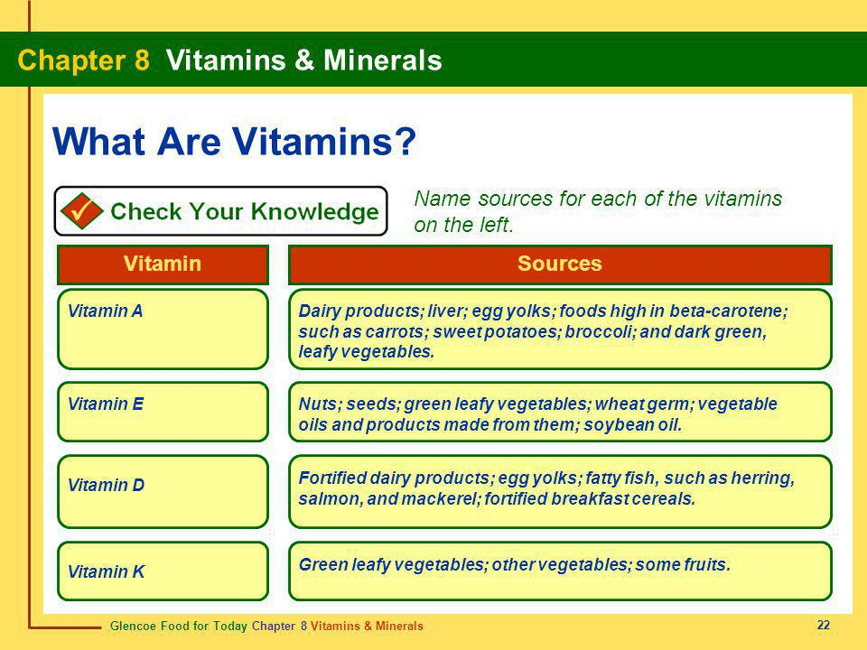 What Are Vitamins Name sources for each of the vitamins on the left.